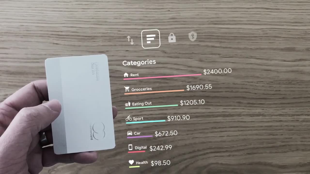 Augmented Credit Card